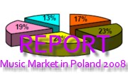 Report on the Music Market in Poland 2008